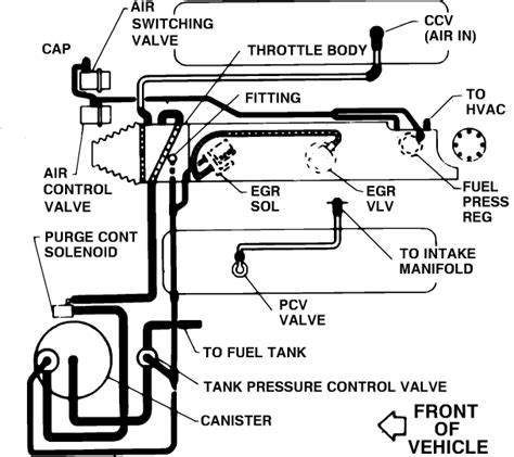 1986 Corvette Smog Diagram by For A 1986 Corvette There Are Vacuum Hoses From The Fuel