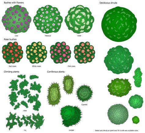 landscape design elements landscape garden solution conceptdraw com
