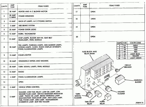 1993 Dodge Truck Dash Wiring Diagram by 1993 Dodge Dakota Fuse Box Diagram Wiring Diagram And