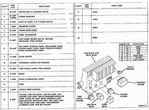 2015 Dodge Dakota Fuse Box Diagram Manual
