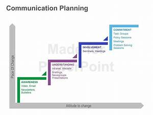 Use this communication planning framework for powerpoint for Change management communication template