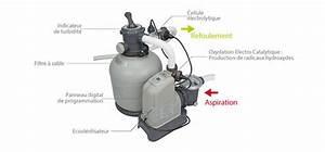 Filtre A Sable Intex 4m3 : intex groupe de filtration et de st rilisation piscine ~ Dailycaller-alerts.com Idées de Décoration