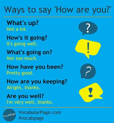 Ways To Say How Are You  Vocabulary Home