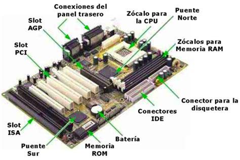 hardware componentes internos