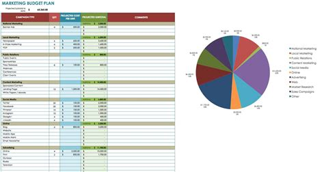marketing budget templates smartsheet