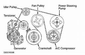Engine Diagram Serpentine V6 Dohc