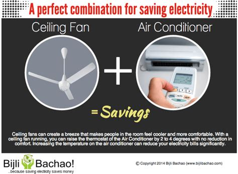 ceiling fan with air conditioner ceiling fans can reduce air conditioner load bijli bachao