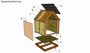 Insulated Dog House Plans | Free Garden Plans - How to ...