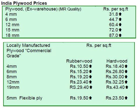 veneer cost per sq ft top 28 veneer cost per square foot top 28 veneer cost per square foot hill country rock 24