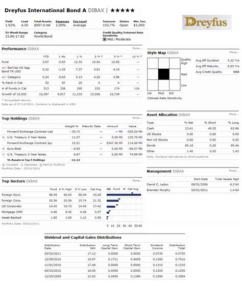 Best International Bond Funds Dreyfus International Bond Fund Dibax Mepb Financial