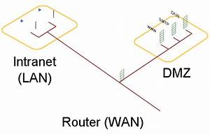 6 Extremely Effective Ways To Secure Your Wireless Network