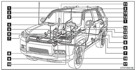 airbag deployment 2001 toyota 4runner parking system toyota 4runner srs airbag system components srs airbags owners manual