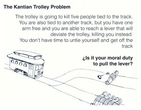 Trolley Problem Memes - funny trolley memes of 2017 on sizzle stop the