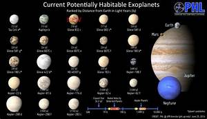 One of the most Earth-like planets in our galaxy Gliese ...