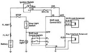 similiar automatic transmission wiring diagram keywords toyota automatic transmission a340e shift lock system wiring diagram