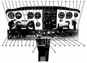 Theory  U2013 Aircraft Introduction And The Control Panel