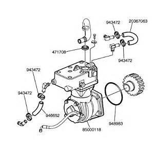 similiar volvo truck engine diagram keywords volvo d12 engine manual as well volvo d12 engine diagram water pump