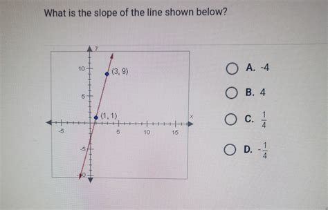 📈what is the slope of the line shown below? - Brainly.com