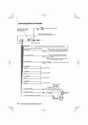 sony 16 pin wiring harness diagram  9783antennabluit