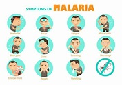 Treatment for Fever in Kukatpally | Pediatric Malaria ...