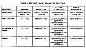 Regulator Wiring Diagram - Wheel Horse Electrical