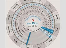 ¿Cómo calcular la fecha de concepción? Eres Mamá