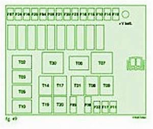 2007 Fiat 500 Primary Fuse Box Diagram  U2013 Auto Fuse Box Diagram