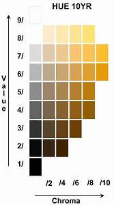 Munsell Soil Color Chart The Lithosphere And The Soil As Power Equipment And Hazard