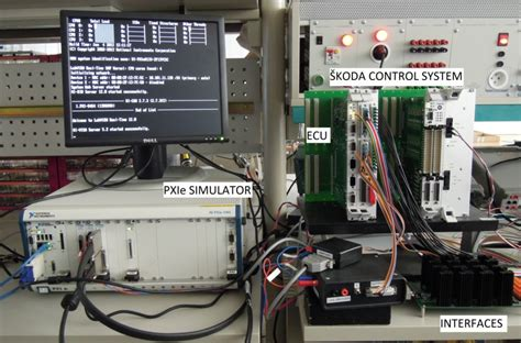 using ni pxi express and compactrio to develop a hardware in the loop tester for electric driver