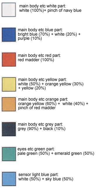 hg zeta gundam gunpla evolution project color guide