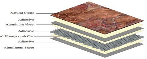aluminum foil thickness 0 04 0 08mm granite aluminum