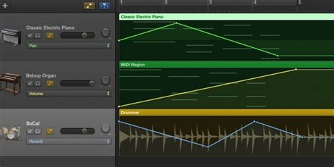 Garageband Track by How To Automate Volume Panning And Other Effects In