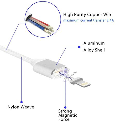 iphone 5 power cord wiring diagram wiring library