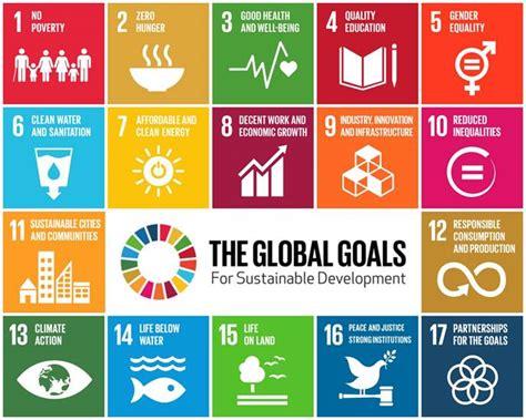 acrath sustainable development goals acrath
