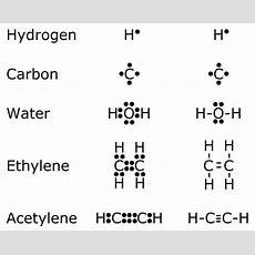 Chemical Bond Wikipedia