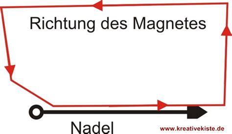 magnet wieder magnetisieren kompass