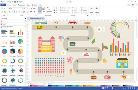 Make Great-looking Infographics Zurich Organisation Chart Organisational Woolworths Organizational Google Slides Structure Amazon Benefits Analysis Doc Template