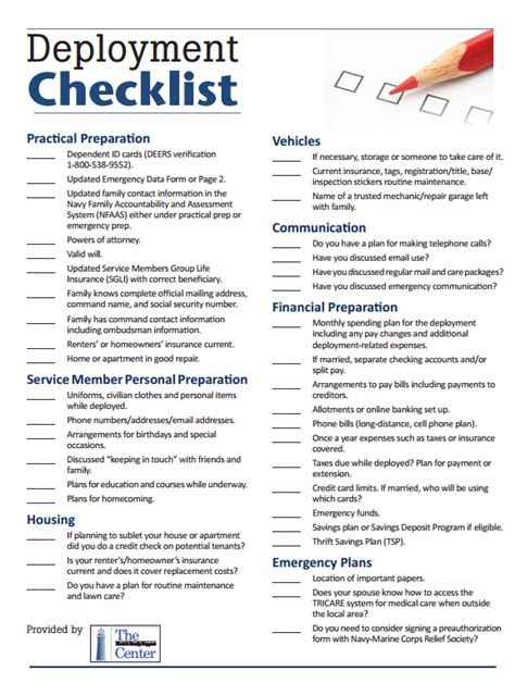 Application Deployment Checklist Template 28 application deployment checklist template