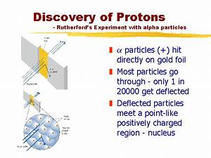Atoms U0026ions  Chapter Explanations