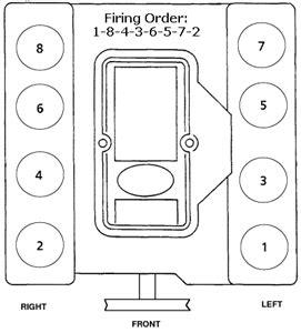 Solved Land Rover Range Engine Coil Fixya