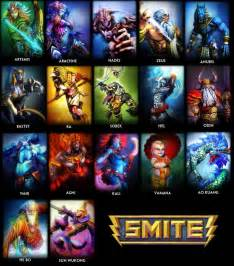 Smite Character List