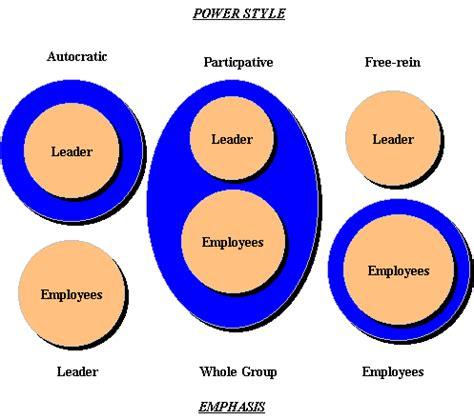 leadership qualities  crush   business matt morris