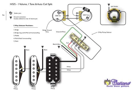 Theblog Humbucker Hss Hsh Coil Tapping Guitar