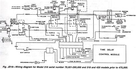 Peg Perego Gator Hpx Wiring Diagram by Wiring Diagram For 2005 Deere Gator Hxp Wiring Library