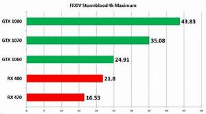 Final Fantasy XIV Stormblood Benchmark Tested