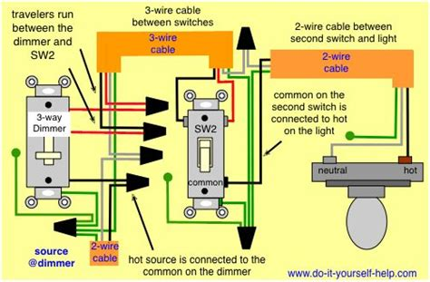 Household Dimmer Switch Installation Diagram by 133 Best Images About Mechanical Electrical Plumbing On