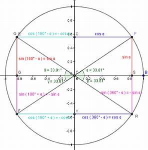 Sinus Cosinus Tangens Winkel Berechnen : 1011 unterricht mathematik 9c trigonometrie ~ Themetempest.com Abrechnung