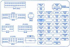 Kia Pregio 2006 Fuse Box  Block Circuit Breaker Diagram