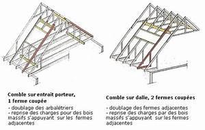 Bois De Charpente Point P : solutions de charpente industrialis e en bois fermette ~ Dailycaller-alerts.com Idées de Décoration
