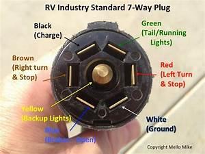 Wiring Diagram For Rv Plug